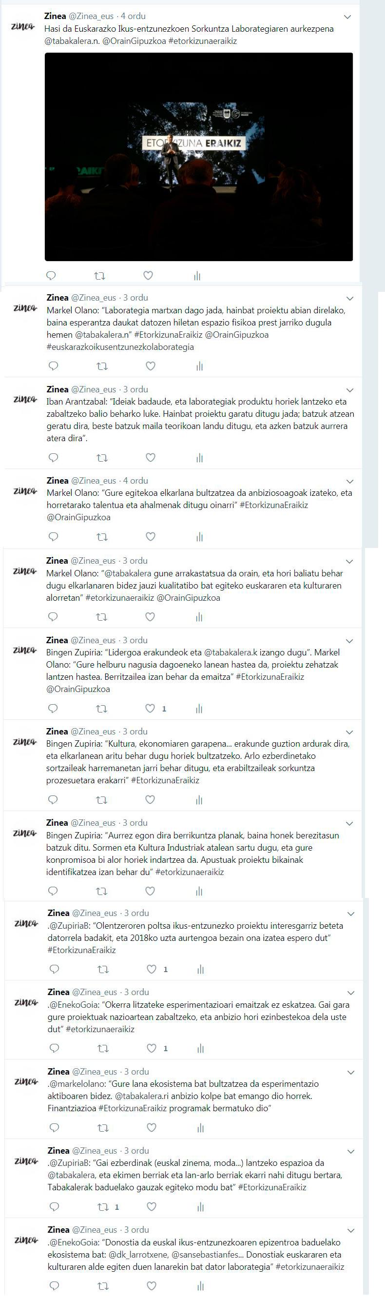 Laborategia-Twitter-Zerrenda